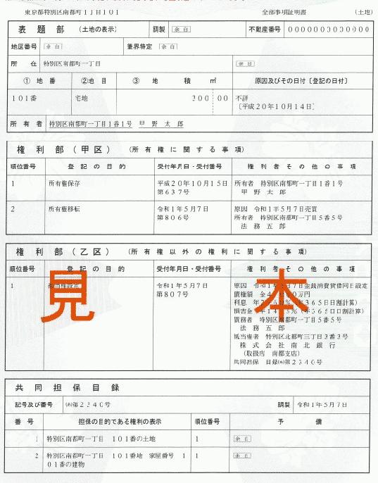 法務局調査:登記事項証明書の取得