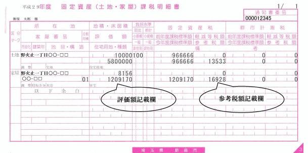 例:固定資産税通知書(埼玉県新座市)
